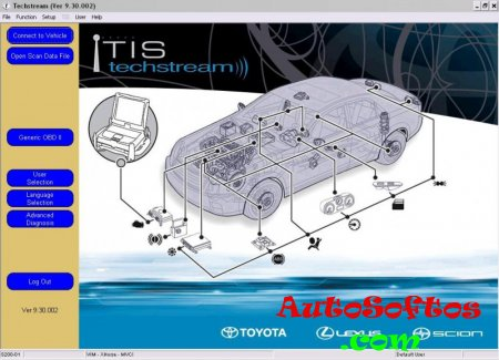 Toyota Techstream V9.30.002 [2014] Скачать