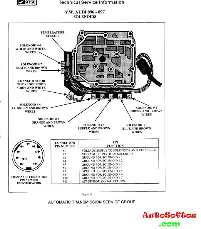 Устройство автомобиля книга скачать pdf