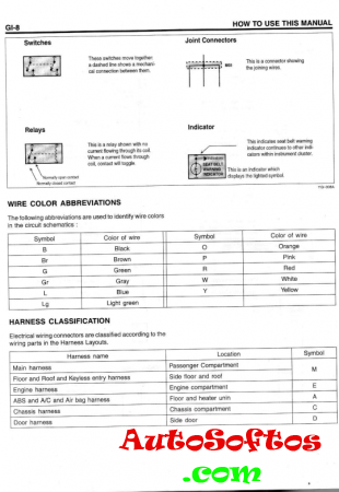 Hyundai motor company - HD65, HD72 Electrical Troubleshooting Manual (электрооборудование) Скачать