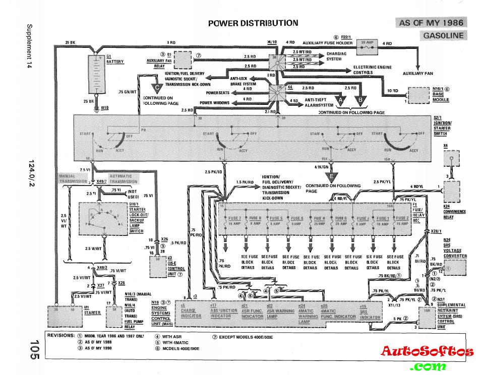 mercedes w124 electrical schematic [1996, pdf] �������