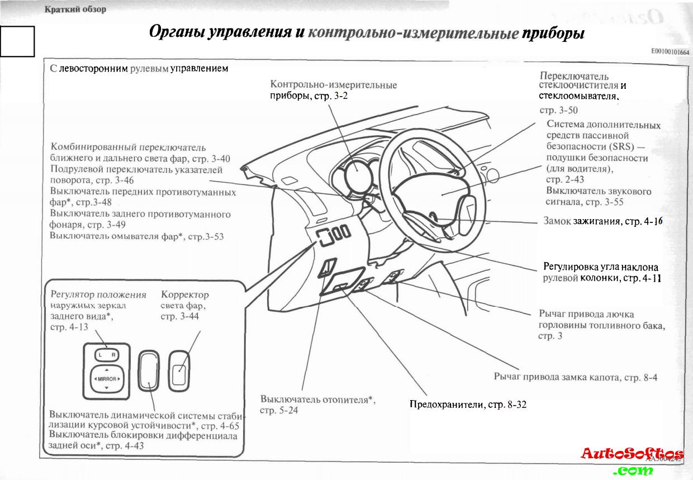 mitsubishi l200 инструкция по эксплуатации