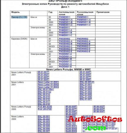 Документации за ремонту автомобилей Mitsubishi Лансер (CJ,CK), Каризма (DA0A) Скачать