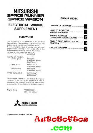 Mitsubishi Space Runner / Space Wagon Workshop Manual [199DF, EN5, PG] Скачать